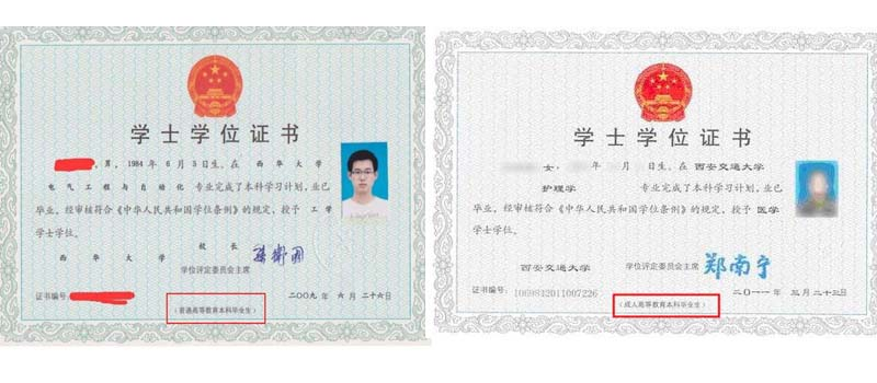 统招学士学位证书和自考的对比