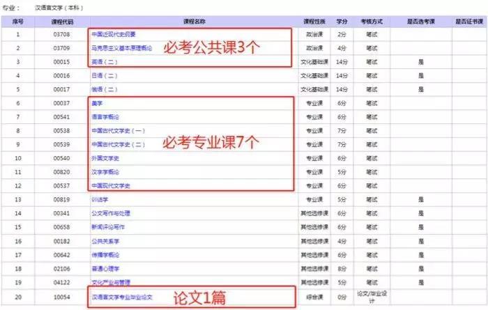 北京地区的汉语言文学本科专业
