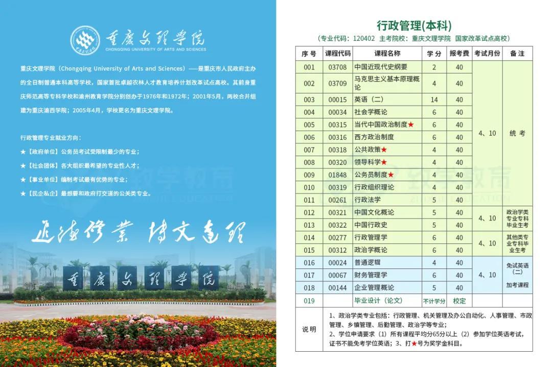 重庆市行政管理专科的开考计划