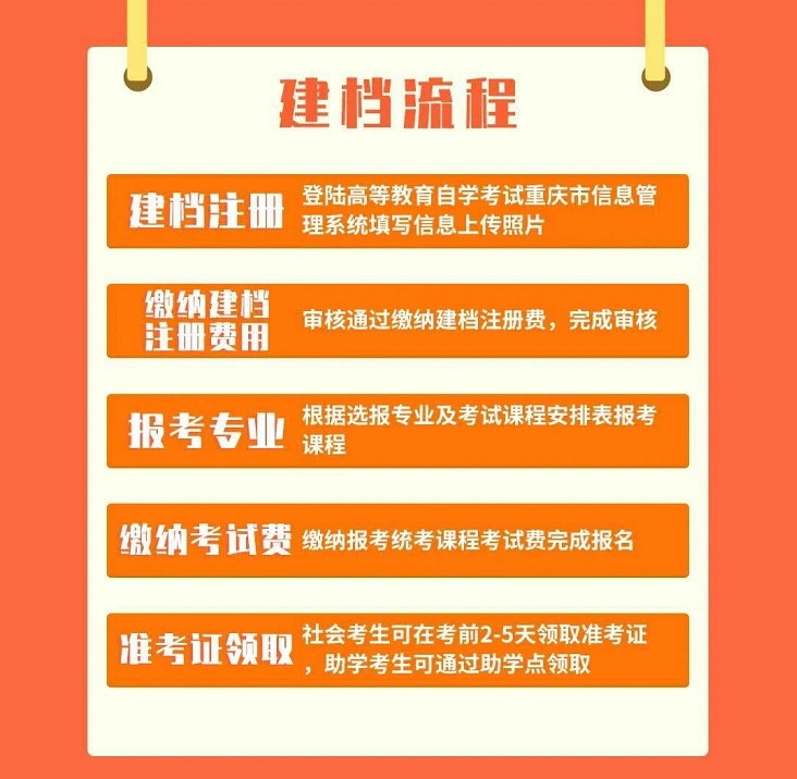 重庆自考报名须知,新生建档必须知道这些!